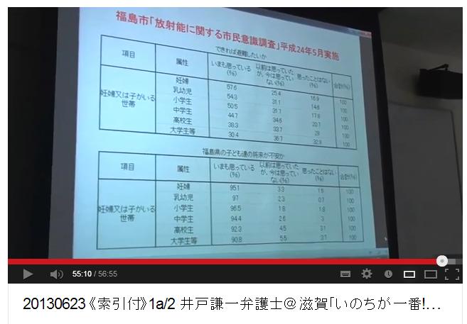 井戸謙一弁護士の報告キャプチャ9