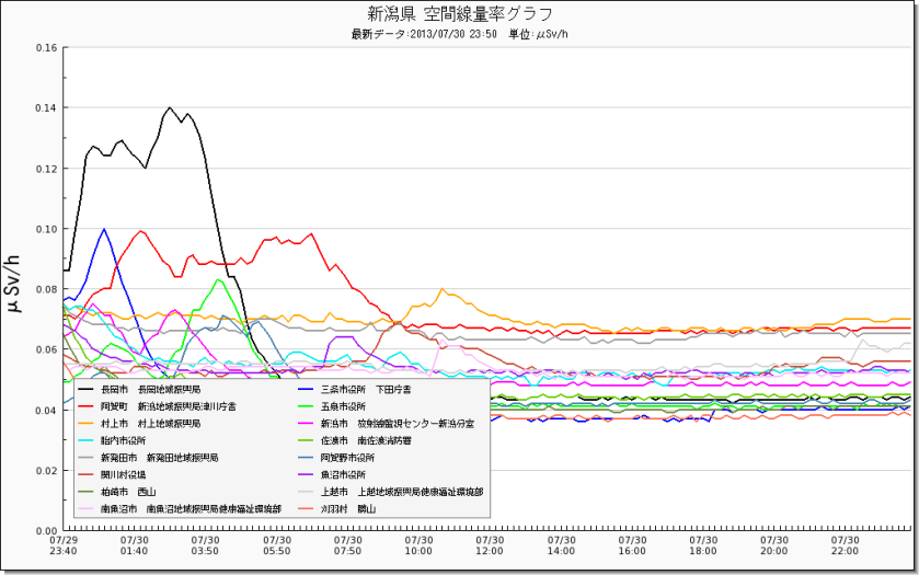 新潟graph_mext_15