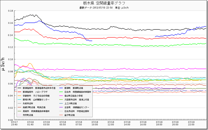栃木graph_mext_9