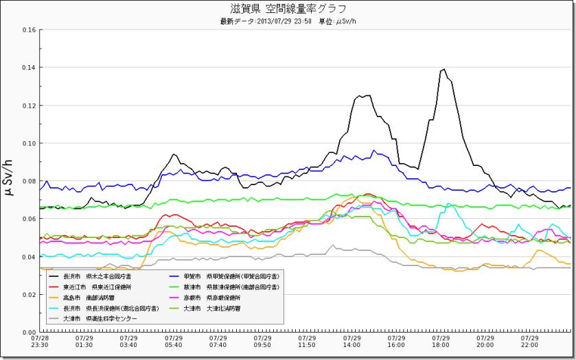 滋賀graph_mext_25