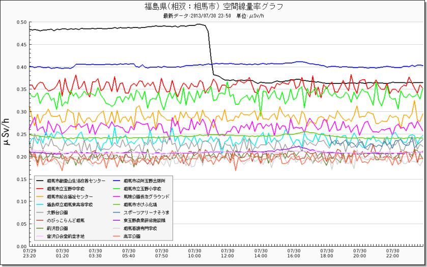 相馬graph_mext_7209